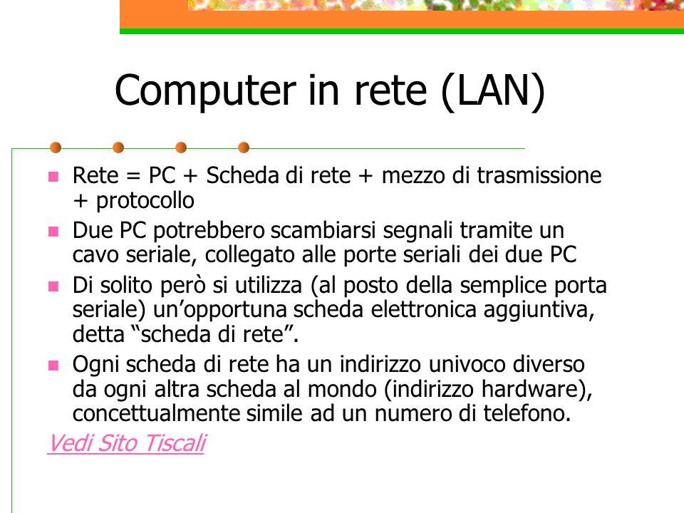 Computer in rete (LAN) Rete = PC + Scheda di rete + mezzo di trasmissione + protocollo.