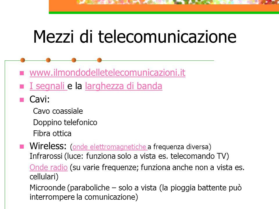 Mezzi di telecomunicazione