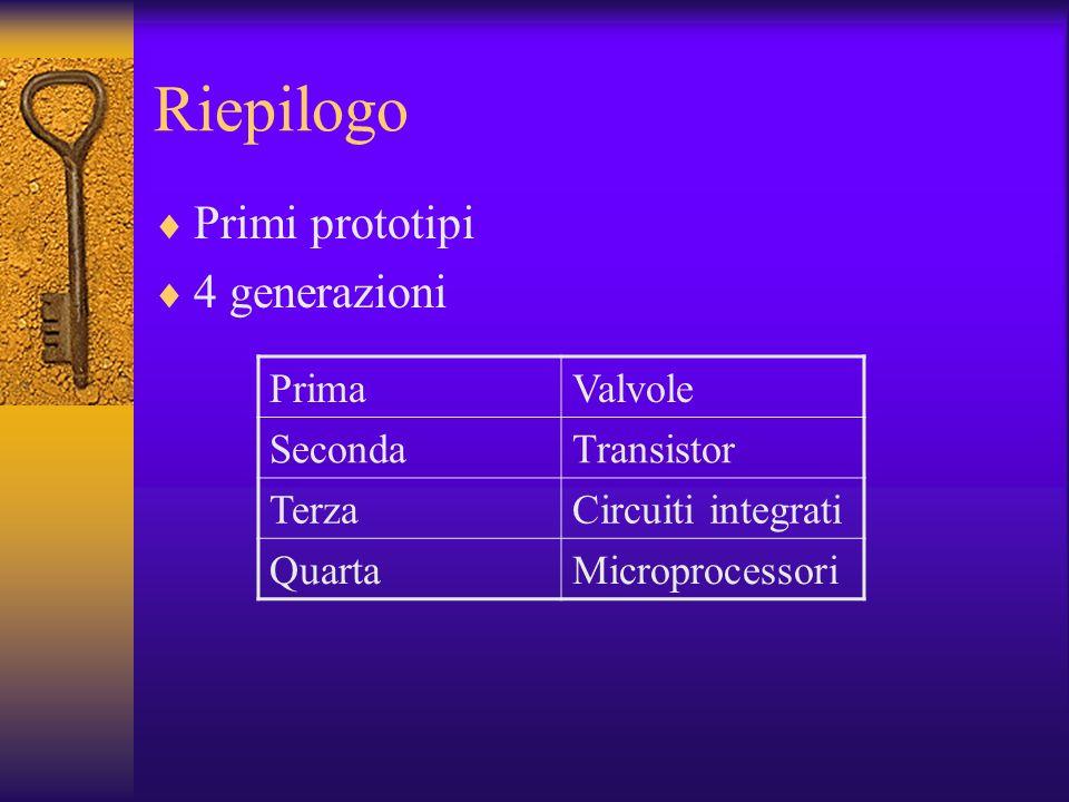 Riepilogo Primi prototipi 4 generazioni Prima Valvole Seconda
