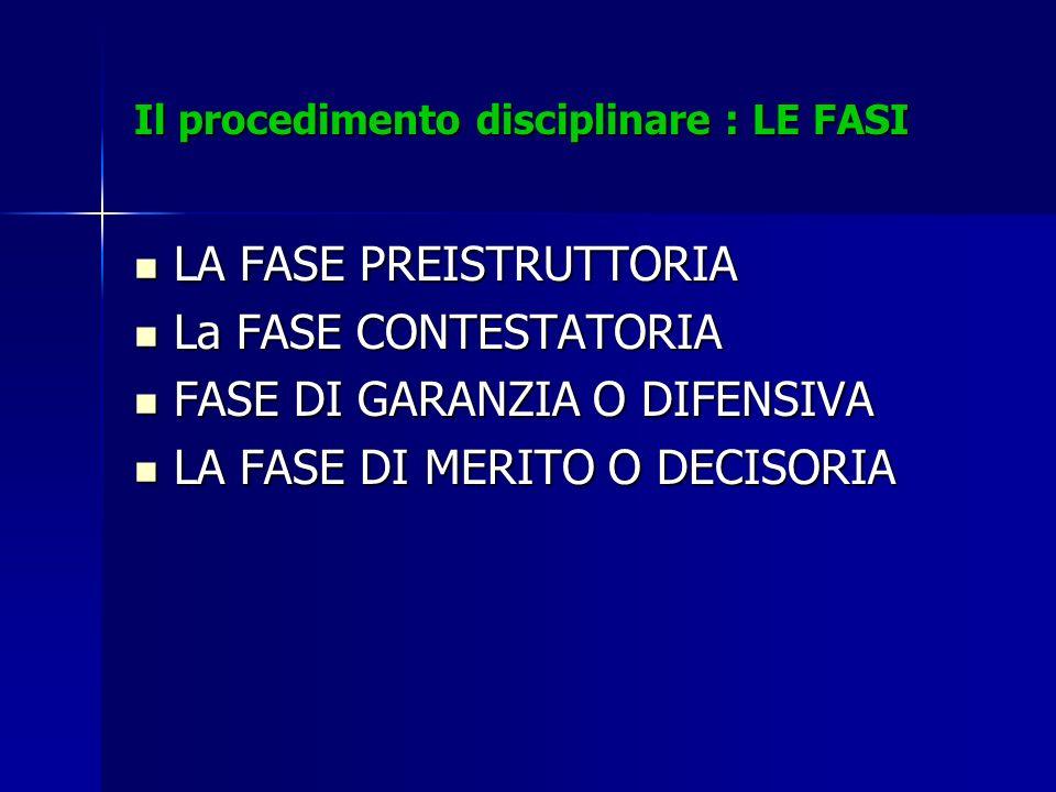 Il procedimento disciplinare : LE FASI