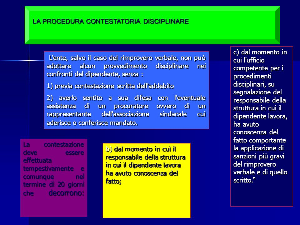 LA PROCEDURA CONTESTATORIA DISCIPLINARE