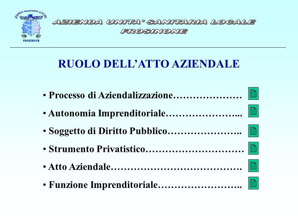 RUOLO DELL'ATTO AZIENDALE
