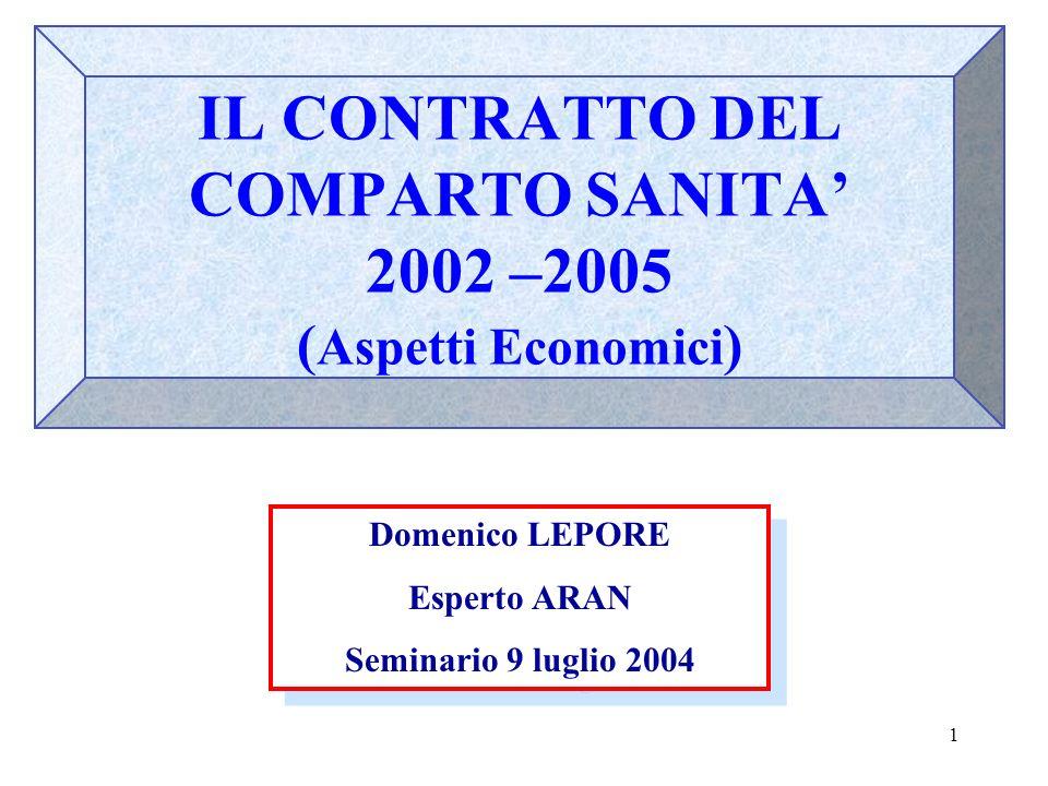 IL CONTRATTO DEL COMPARTO SANITA' 2002 –2005 (Aspetti Economici)