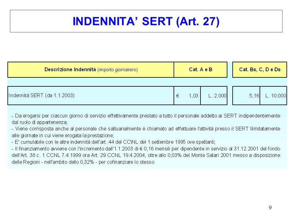 INDENNITA' SERT (Art. 27)