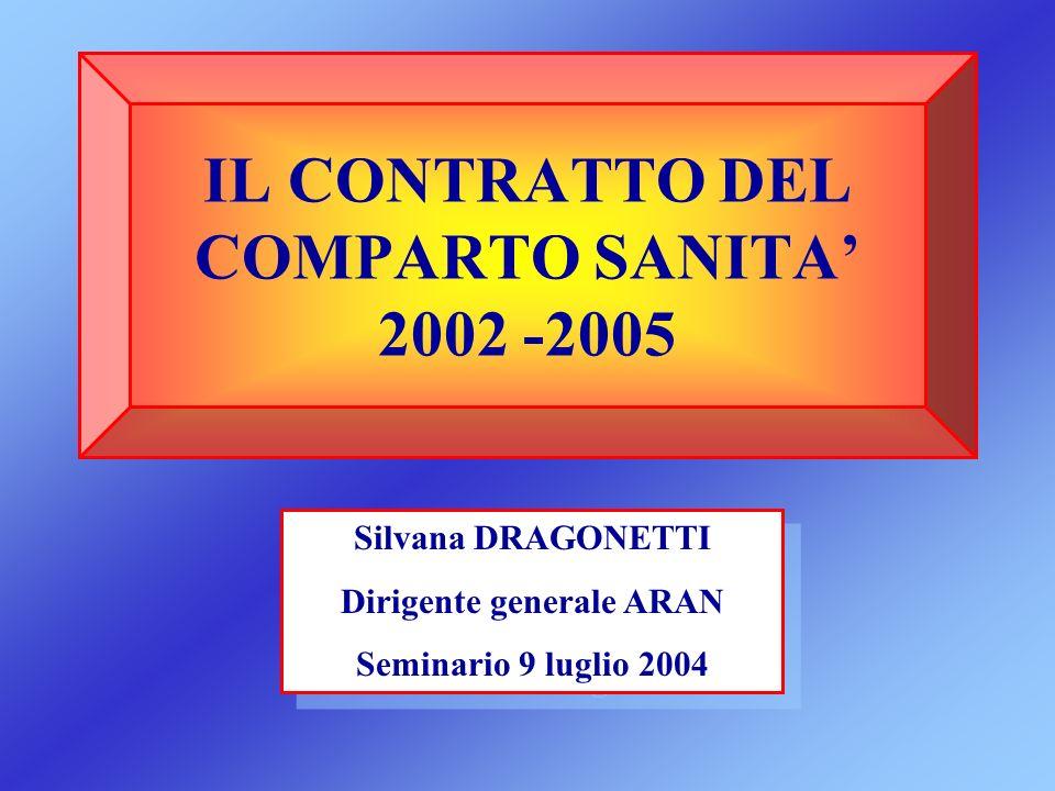 IL CONTRATTO DEL COMPARTO SANITA' 2002 -2005
