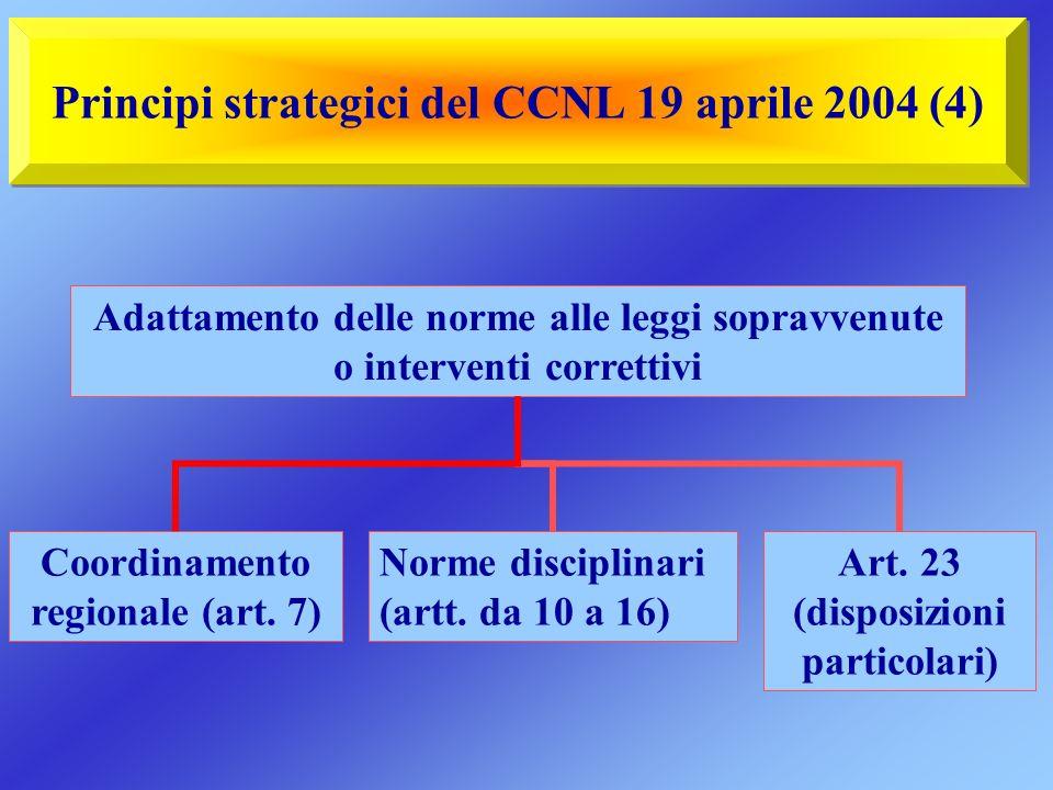 Principi strategici del CCNL 19 aprile 2004 (4)