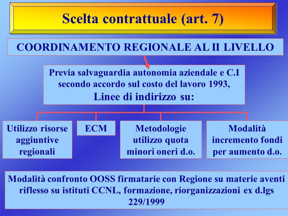 Scelta contrattuale (art. 7)