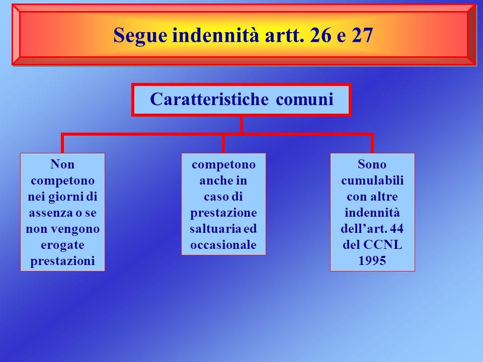 Segue indennità artt. 26 e 27 Caratteristiche comuni