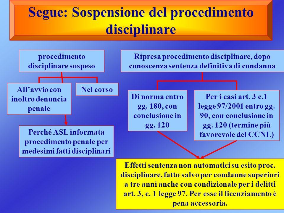 Segue: Sospensione del procedimento disciplinare