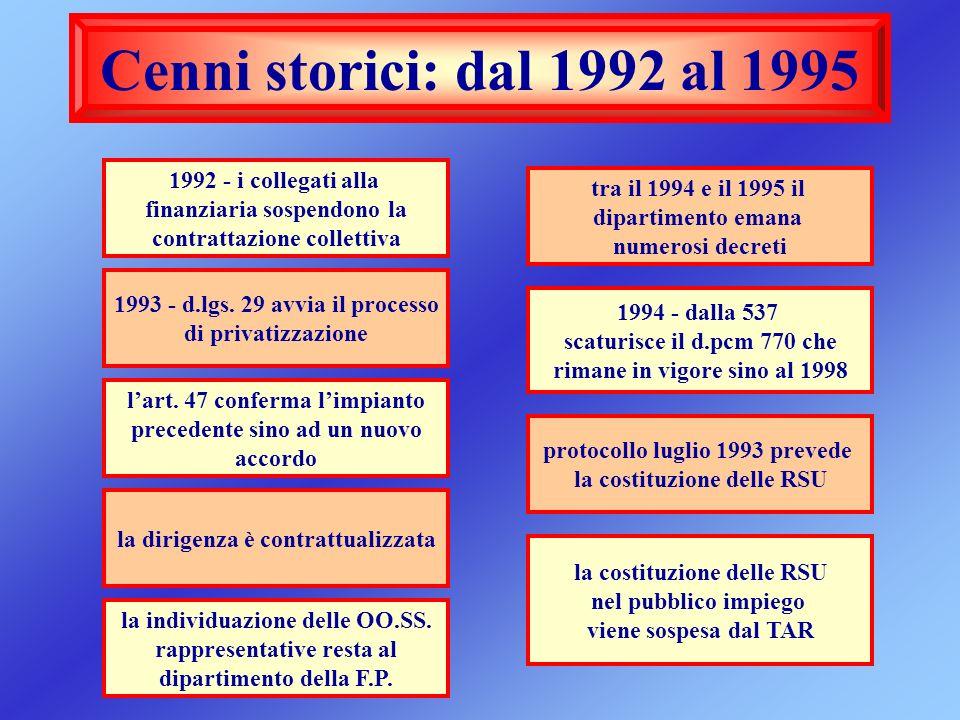 Cenni storici: dal 1992 al 1995 1992 - i collegati alla
