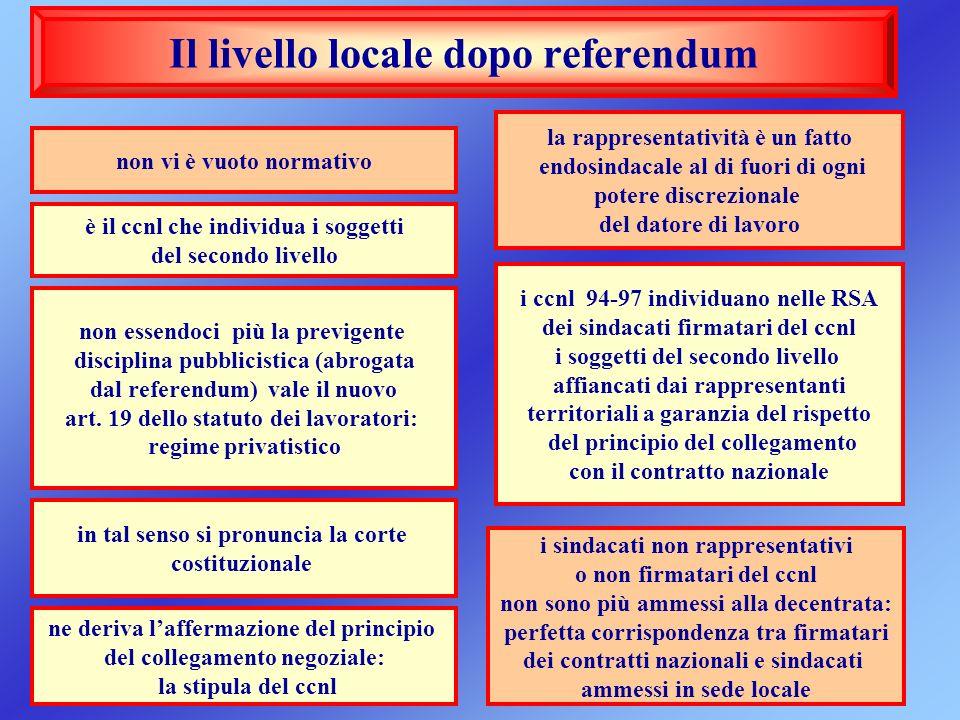 Il livello locale dopo referendum