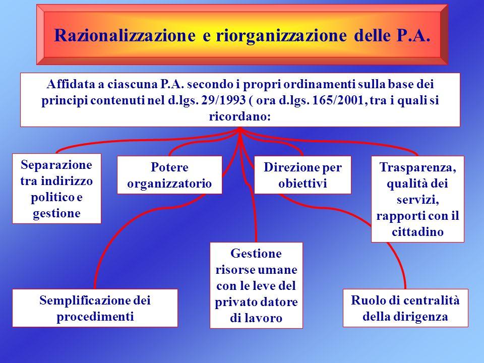 Razionalizzazione e riorganizzazione delle P.A.