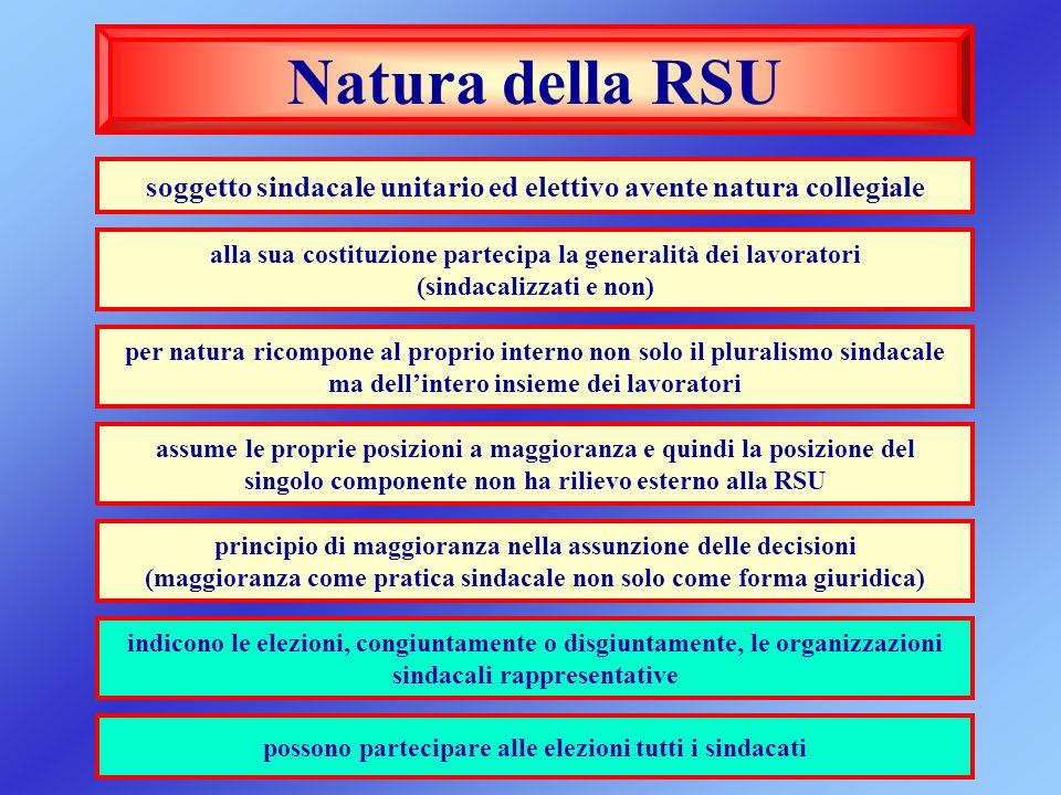 Natura della RSU soggetto sindacale unitario ed elettivo avente natura collegiale. alla sua costituzione partecipa la generalità dei lavoratori.