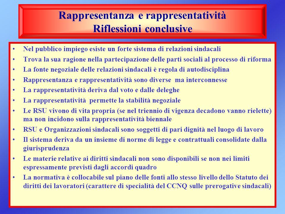 Rappresentanza e rappresentatività Riflessioni conclusive