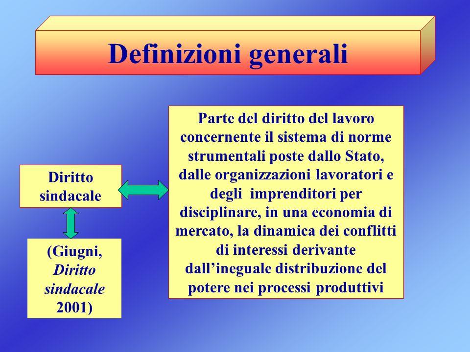(Giugni, Diritto sindacale 2001)