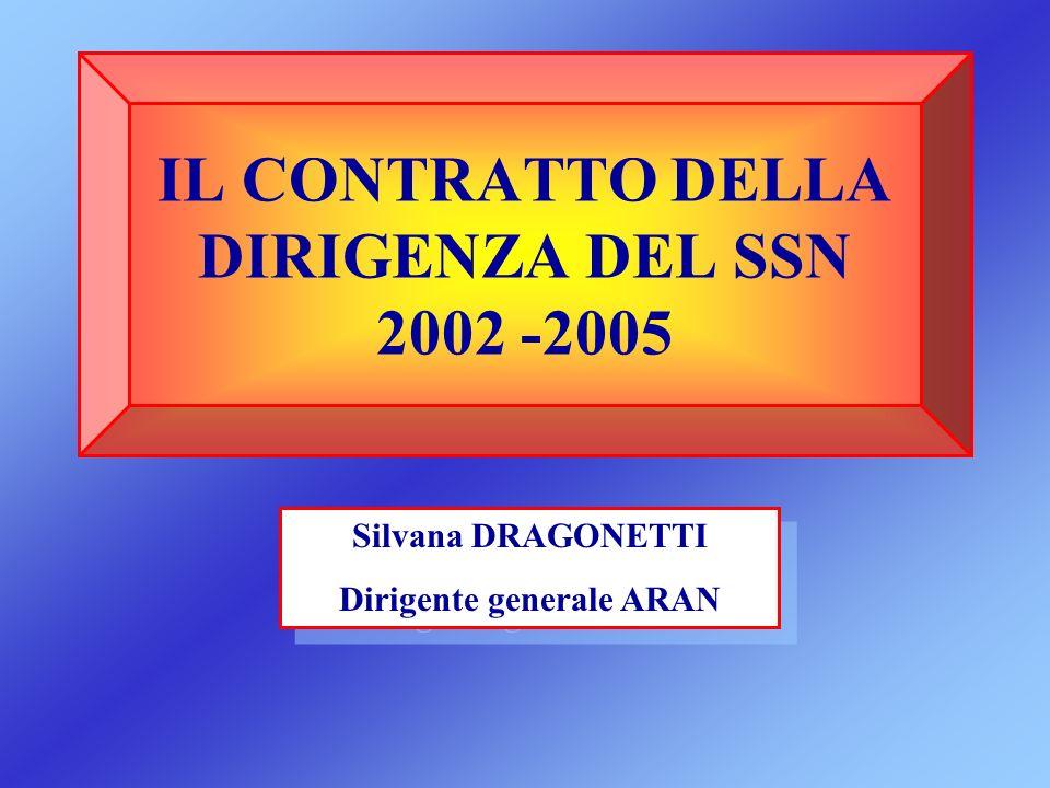 IL CONTRATTO DELLA DIRIGENZA DEL SSN 2002 -2005