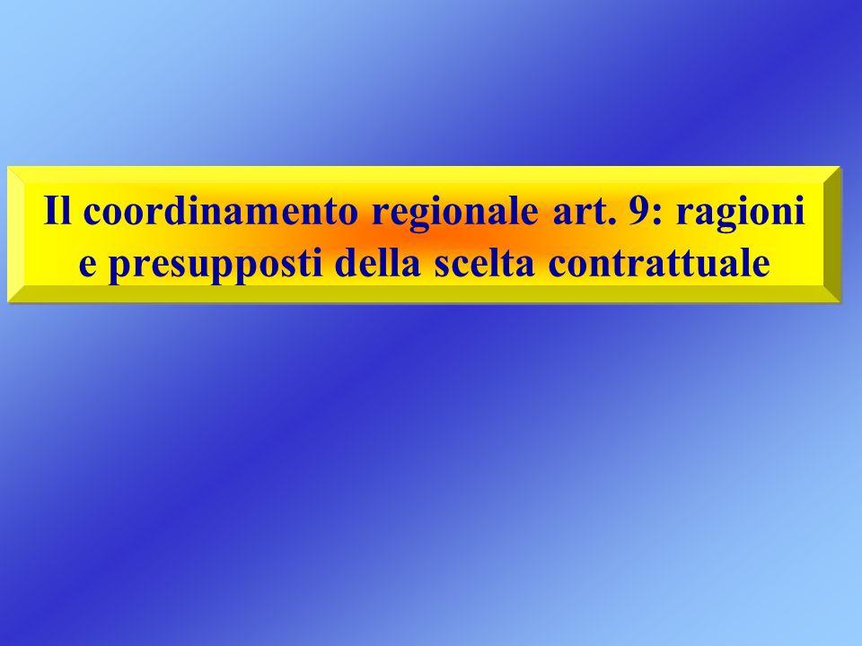 Il coordinamento regionale art