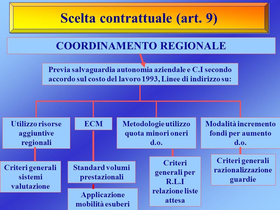 Scelta contrattuale (art. 9)