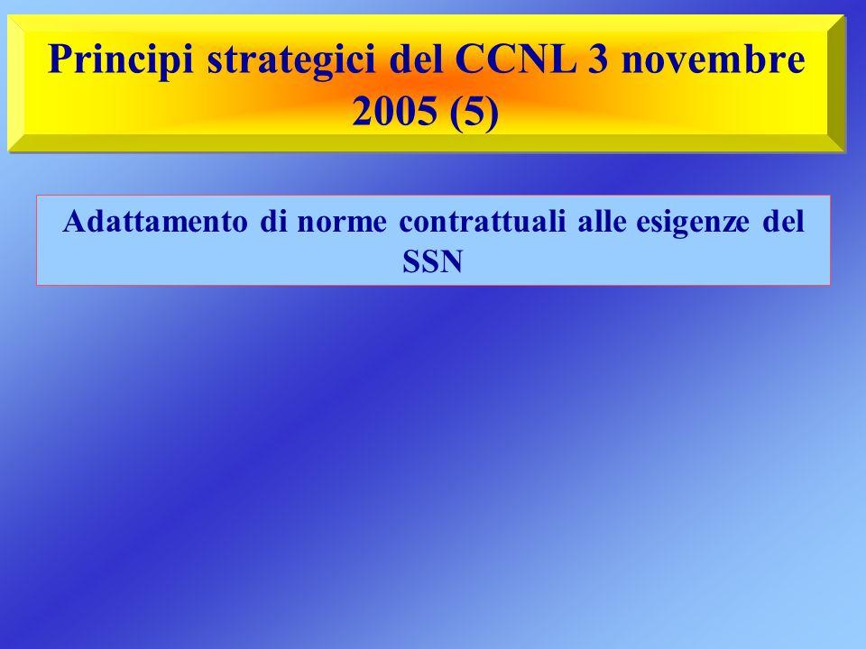 Principi strategici del CCNL 3 novembre 2005 (5)
