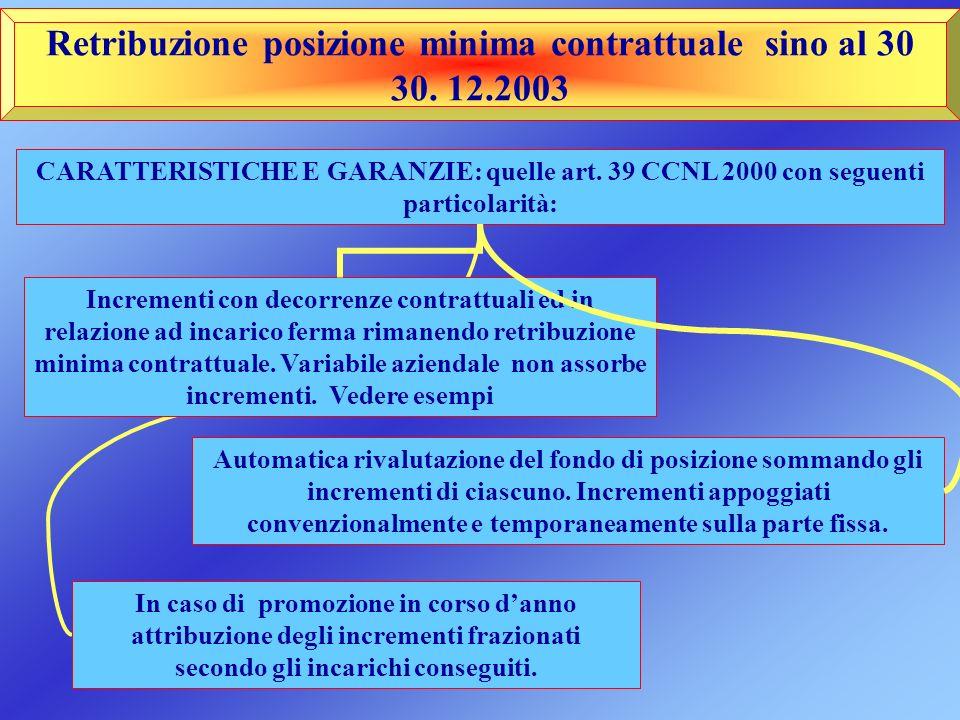 Retribuzione posizione minima contrattuale sino al 30 30. 12.2003