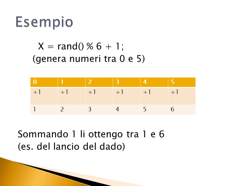 Esempio X = rand() % 6 + 1; (genera numeri tra 0 e 5) Sommando 1 li ottengo tra 1 e 6 (es. del lancio del dado)
