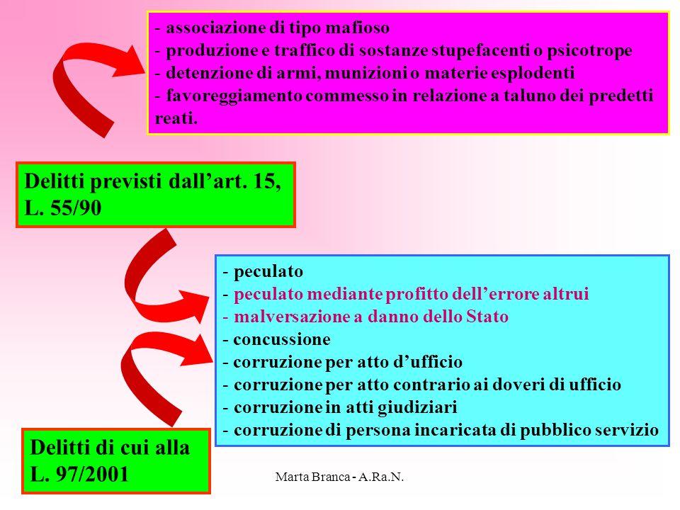 Delitti previsti dall'art. 15, L. 55/90