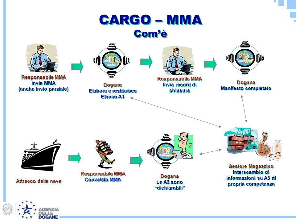 CARGO – MMA Com'è Responsabile MMA Responsabile MMA Invia MMA