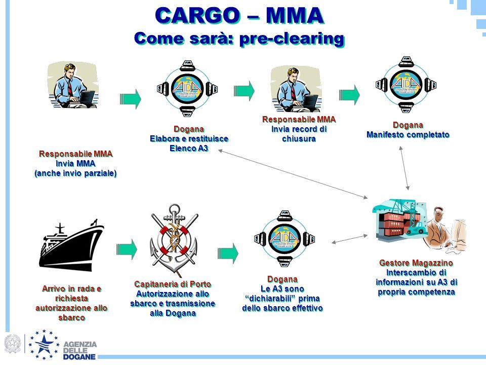 CARGO – MMA Come sarà: pre-clearing Responsabile MMA