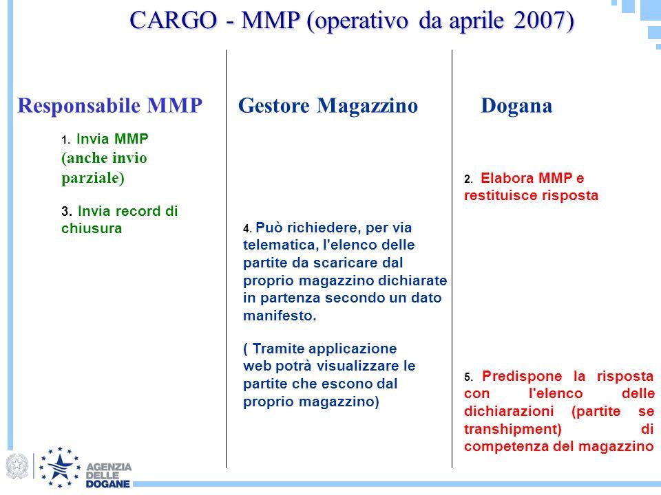 CARGO - MMP (operativo da aprile 2007)