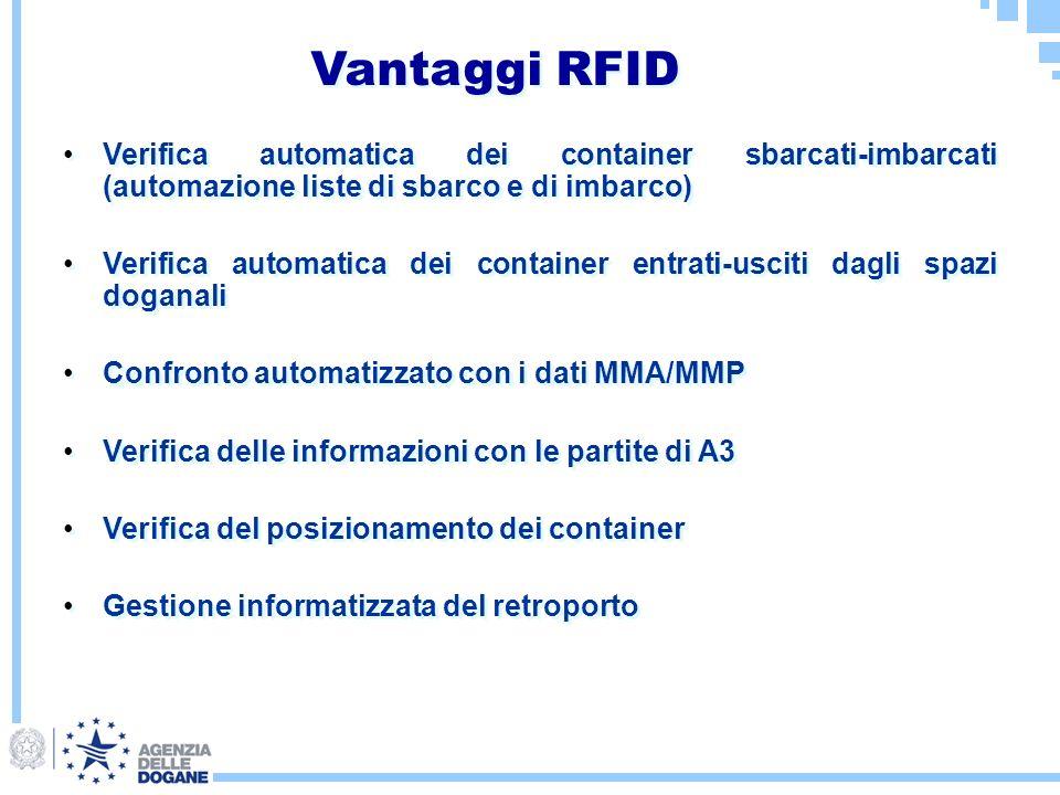 Vantaggi RFID Verifica automatica dei container sbarcati-imbarcati (automazione liste di sbarco e di imbarco)
