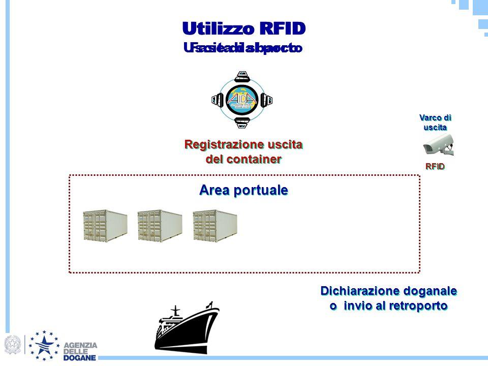 Registrazione uscita del container Dichiarazione doganale