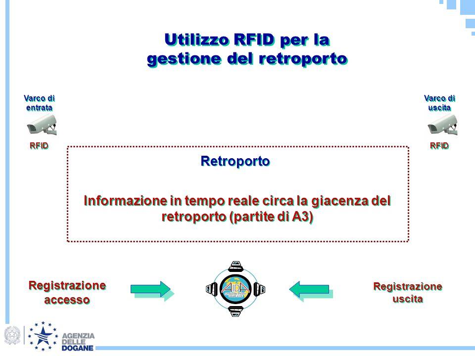 gestione del retroporto Registrazione accesso