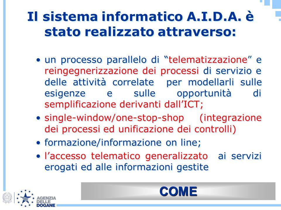Il sistema informatico A.I.D.A. è stato realizzato attraverso: