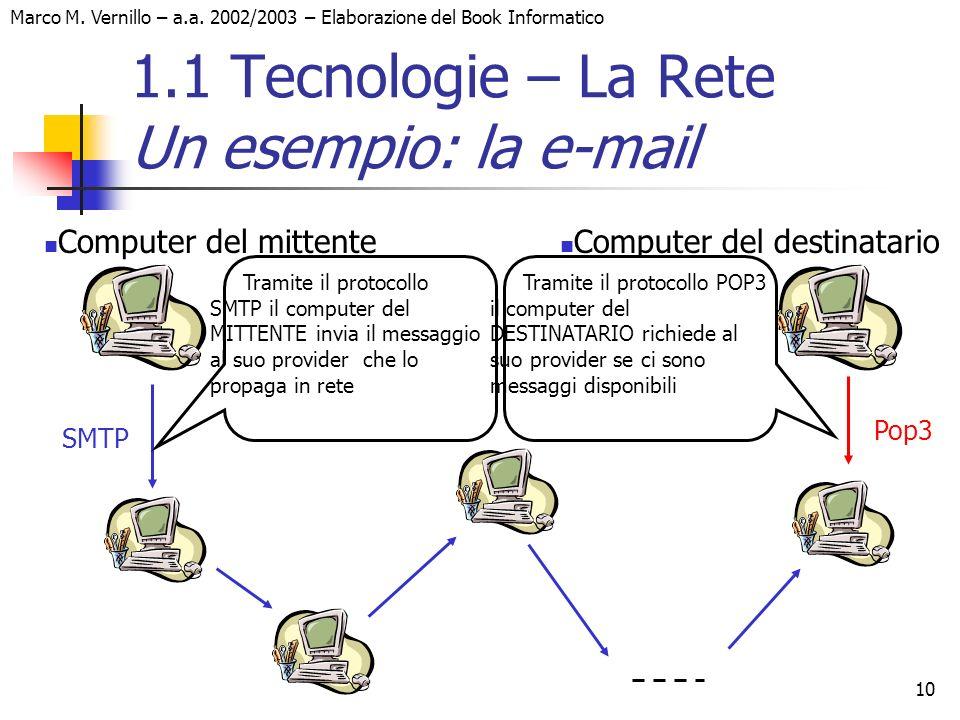 1.1 Tecnologie – La Rete Un esempio: la e-mail