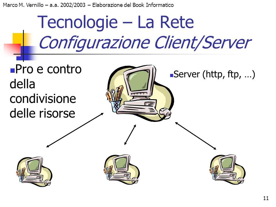 Tecnologie – La Rete Configurazione Client/Server