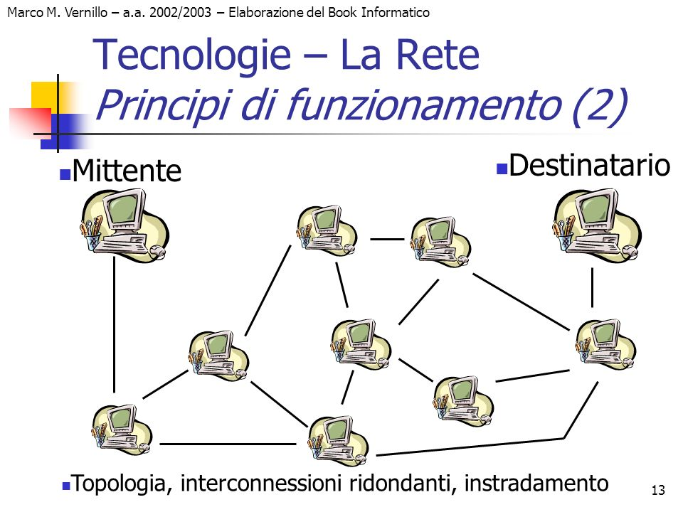 Tecnologie – La Rete Principi di funzionamento (2)