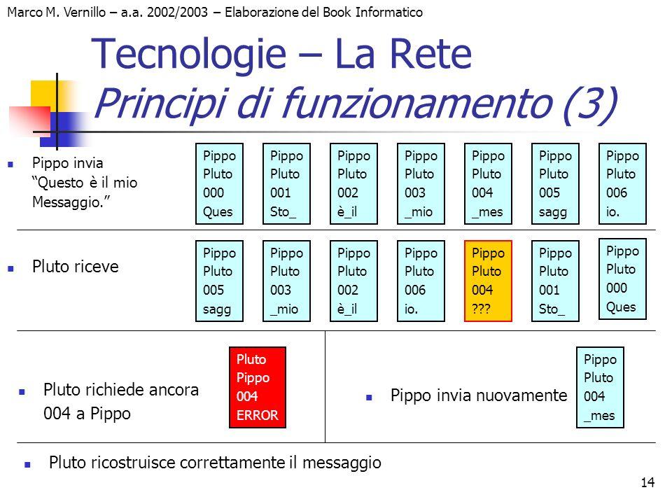 Tecnologie – La Rete Principi di funzionamento (3)