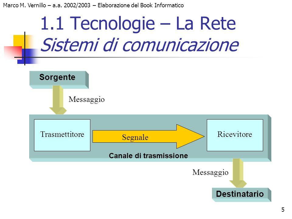 1.1 Tecnologie – La Rete Sistemi di comunicazione
