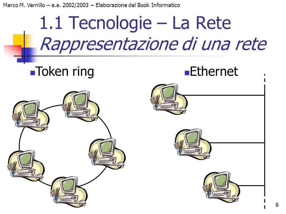 1.1 Tecnologie – La Rete Rappresentazione di una rete