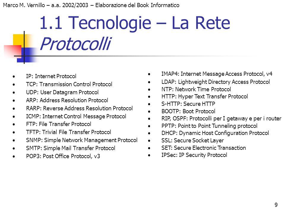 1.1 Tecnologie – La Rete Protocolli