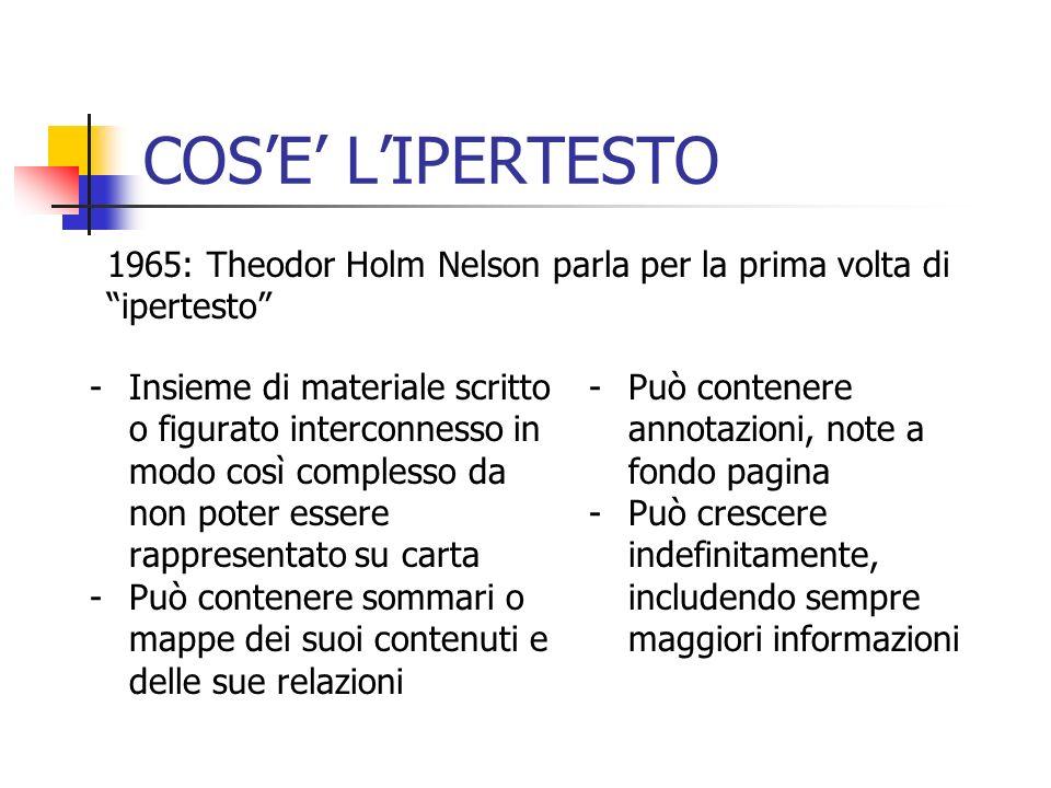 COS'E' L'IPERTESTO 1965: Theodor Holm Nelson parla per la prima volta di ipertesto