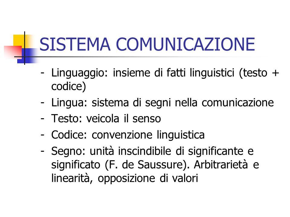 SISTEMA COMUNICAZIONE