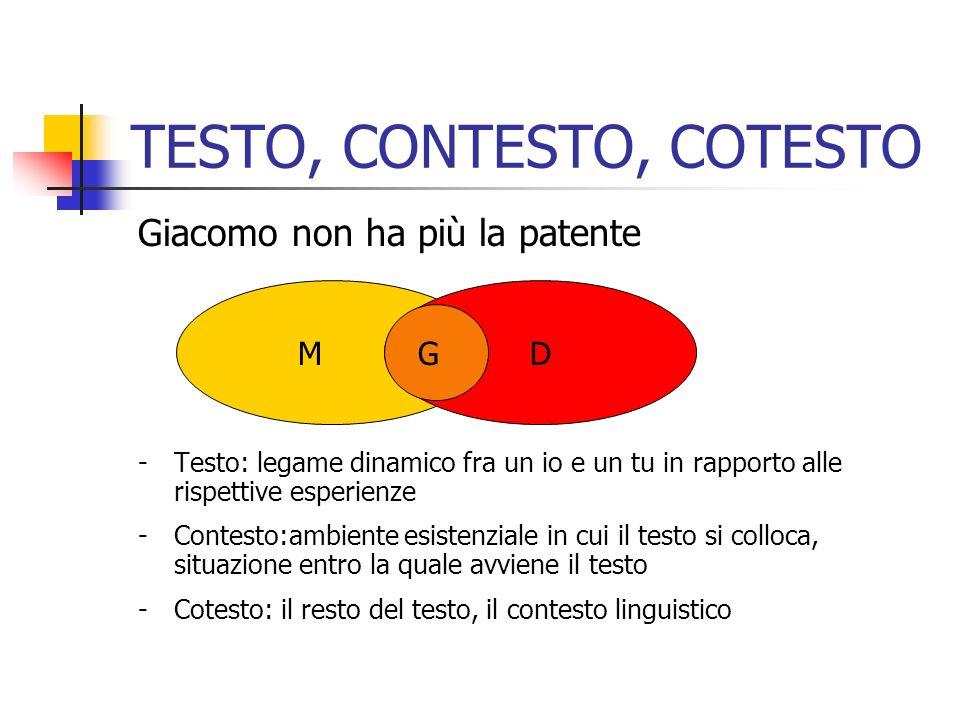 TESTO, CONTESTO, COTESTO