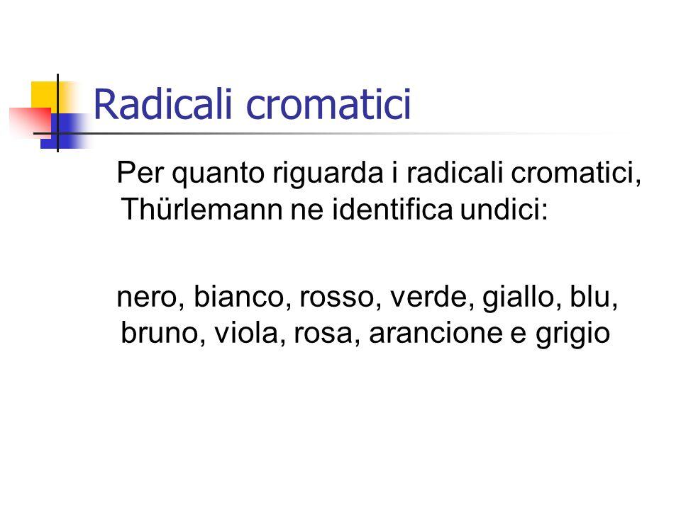 Radicali cromatici Per quanto riguarda i radicali cromatici, Thürlemann ne identifica undici: