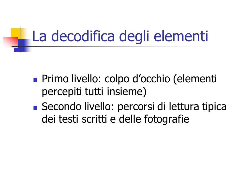 La decodifica degli elementi