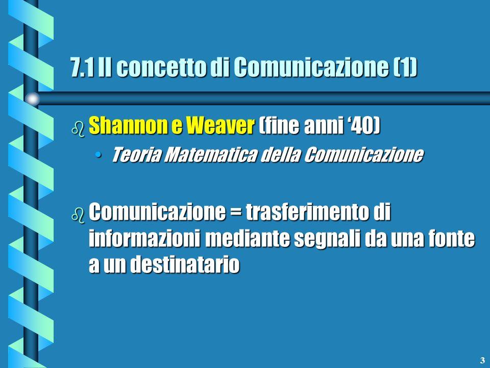 7.1 Il concetto di Comunicazione (1)