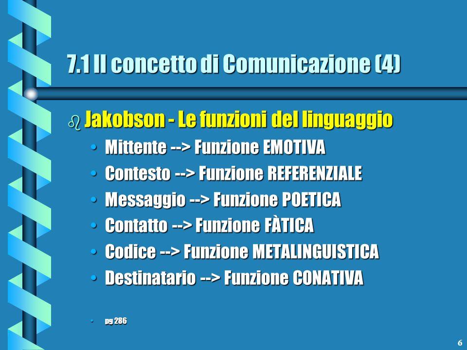 7.1 Il concetto di Comunicazione (4)