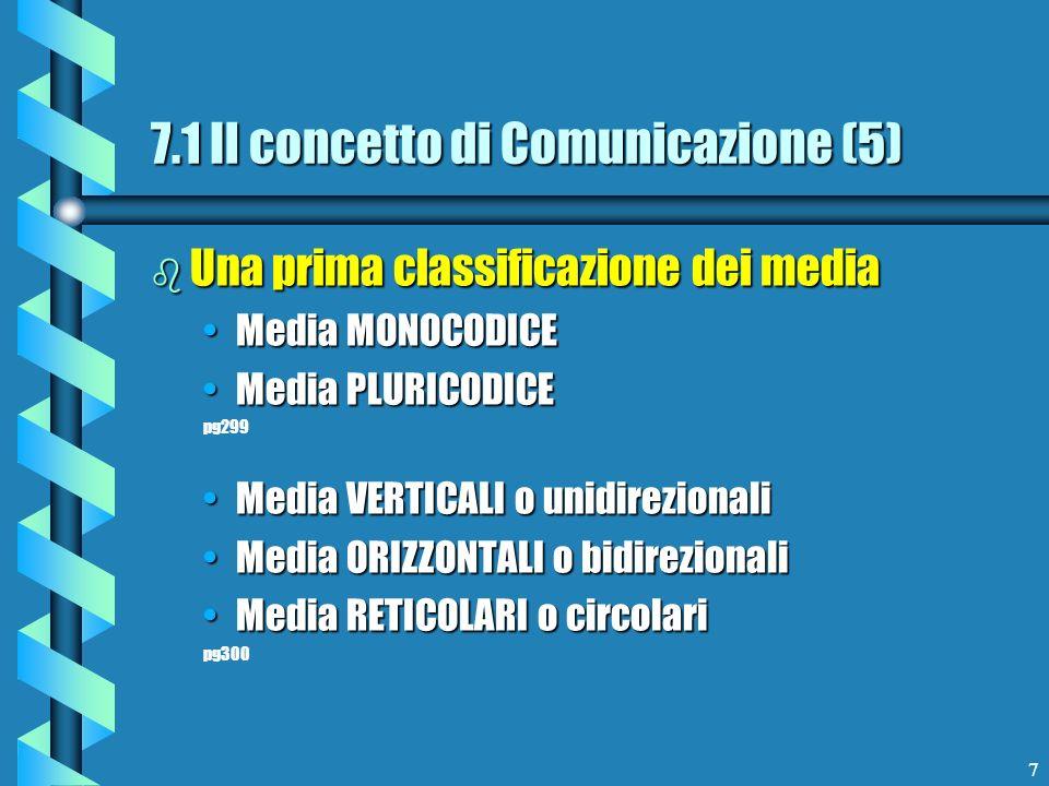 7.1 Il concetto di Comunicazione (5)