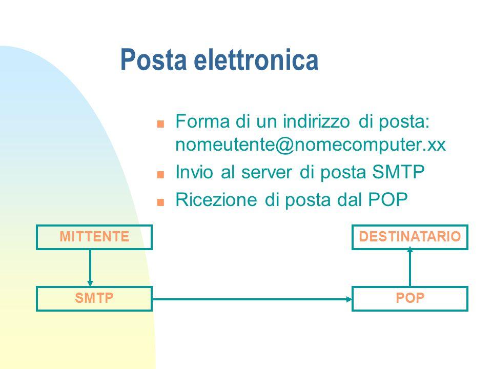 Posta elettronica Forma di un indirizzo di posta: nomeutente@nomecomputer.xx. Invio al server di posta SMTP.