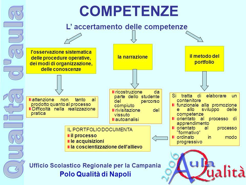 L' accertamento delle competenze il metodo del portfolio